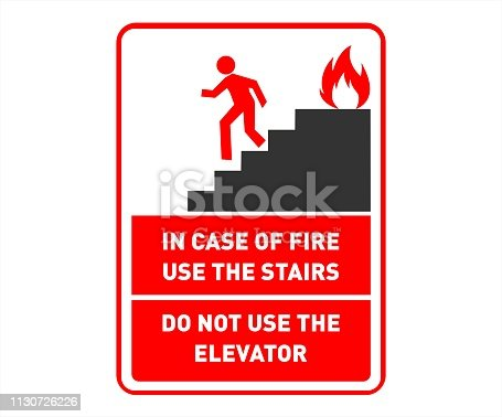 A Fire Safety Sign/Poster Advising People to Use the Stairs and not the Elevator; Emergency response and survival advice.