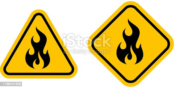 fire warning signs symbols