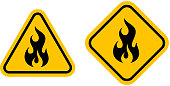 fire warning signs symbols