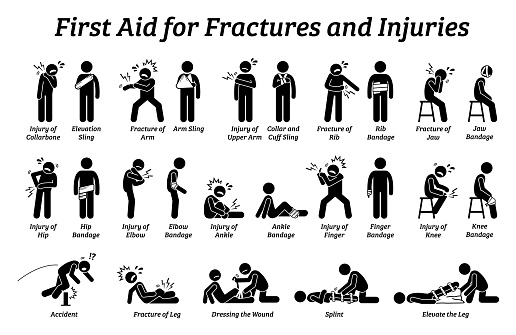 First aid for fractures and injuries on different body parts stick figure icons cliparts.