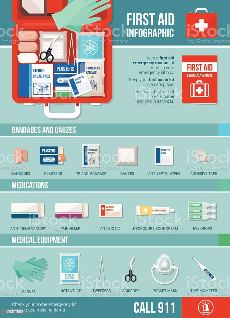 First aid infographic vector art illustration