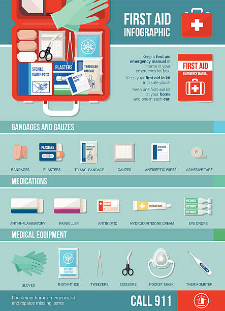 first aid infographic - first aid stock illustrations, clip art, cartoons, & icons