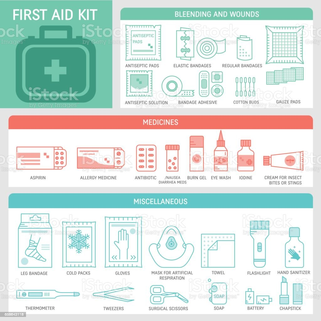 First aid kit infographic vector art illustration