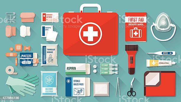 First aid kit vector id477984136?b=1&k=6&m=477984136&s=612x612&h=ysnv0omqecnn40eaomlxz2gn891s9cpzwovv acsjsg=