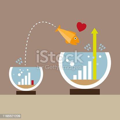 istock Fish changing aquarium 1165521209