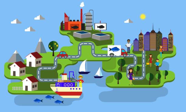 ilustrações de stock, clip art, desenhos animados e ícones de fish farming industry - aquacultura