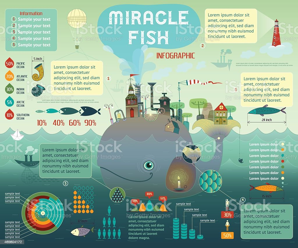 Fish industry infographic vector art illustration