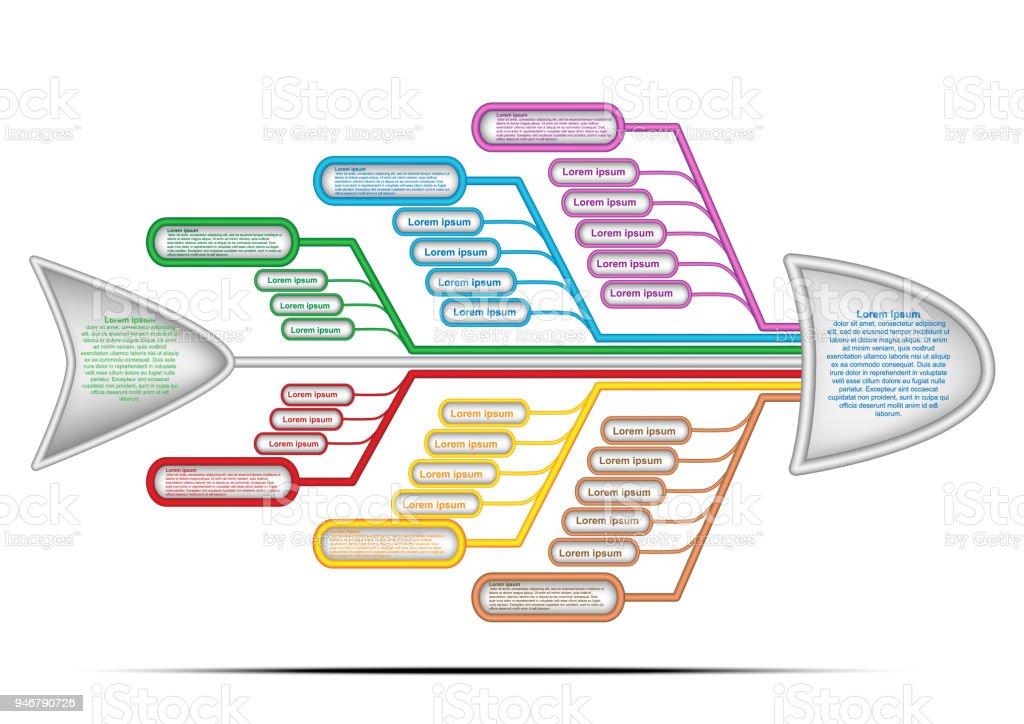 Fishbone-Diagramm. Ursache-Wirkung-Diagramm. Vektor-Grafik und Infografik für erstellen Bericht, Präsentation und Brainstorming mit Team für Problem lösen. Vektor EPS10 – Vektorgrafik