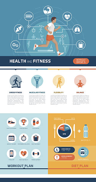 fitness and sports infographic - sports medicine stock illustrations, clip art, cartoons, & icons