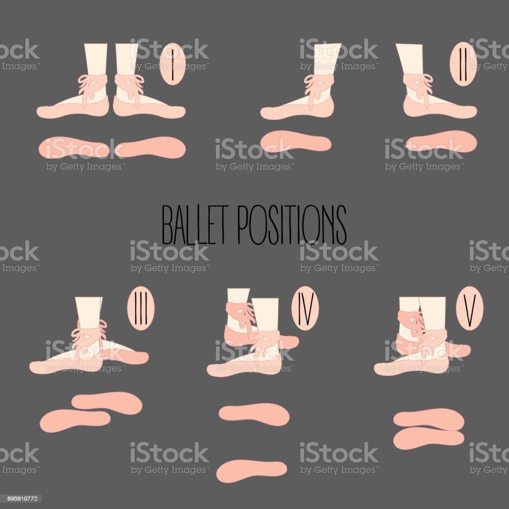 5edca24394e Fem balett position, illustration av ben med punkter, visar olika Dans  positioner royaltyfri fem
