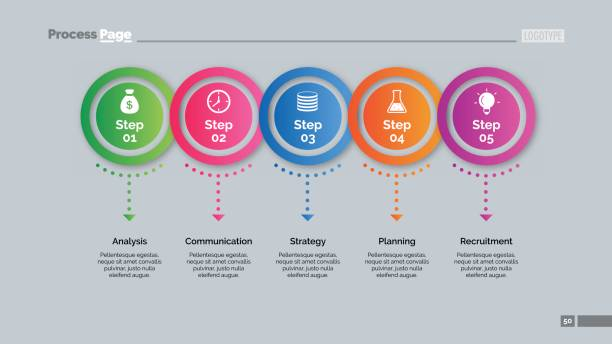 Five Circles Points Diagram Slide Template Process chart slide template. Business data. Graph, diagram. Creative concept for infographic, templates, presentation. Can be used for topics like planning, teamwork. five people stock illustrations