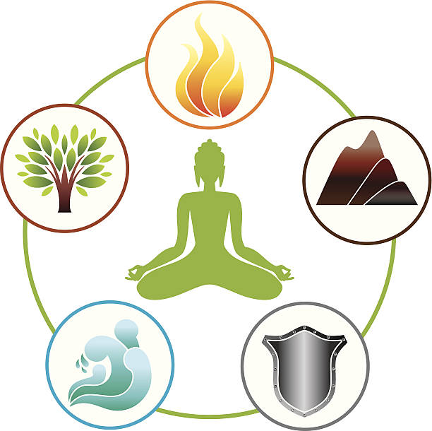 Five elements Elements of nature qigong stock illustrations