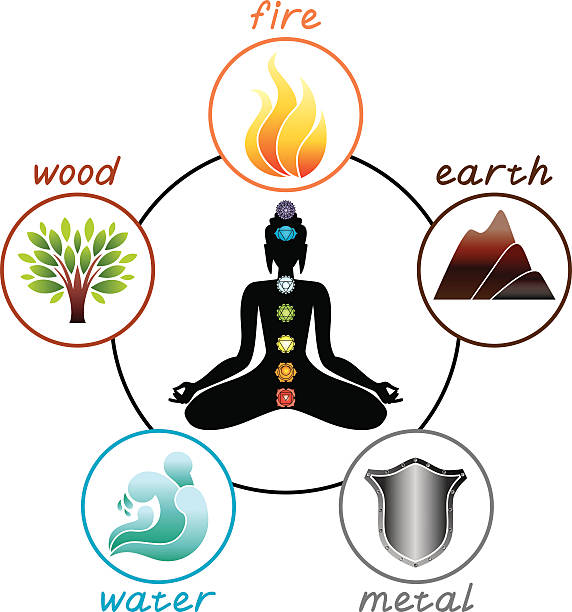 Five elements Concept of natural elements qigong stock illustrations