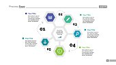 Five hexagons cycle process chart. Business data. Workflow, diagram. Creative concept for infographic, templates, presentation. Can be used for topics like planning, teamwork.