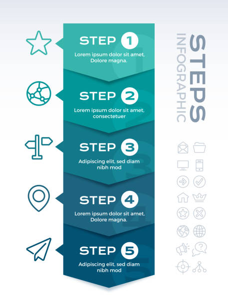 Five Item Infographic Five element arrow edge connecting showing process infographic concept. vertical stock illustrations