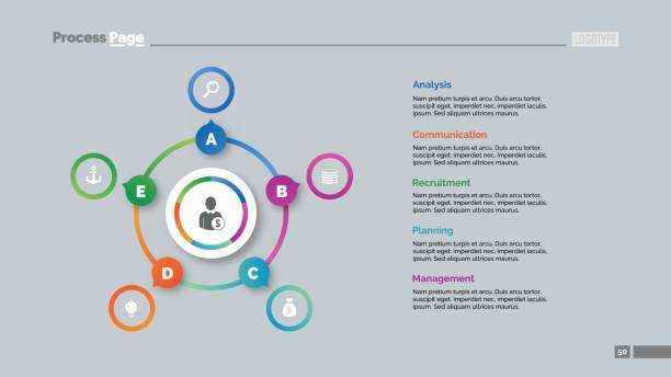 Five Options Circles Slide Template Five options circles process chart slide template. Business data. Graph, diagram. Creative concept for infographic, presentation. Can be used for topics like strategy, teamwork. five people stock illustrations