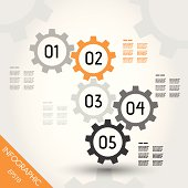 five orange infographic gears. infographic concept.
