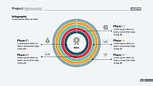 Five phase process donut chart Element of chart, diagram, presentation. Concept for annual report, infographic, web. Can be used for topics like business, startup, goal