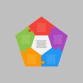 Five pieces puzzle pentagon diagram. Pentagons business presentation infographic. 5 steps, parts, pieces of process diagram. Section compare banner. Jigsaw puzzle info graphic. Marketing strategy.