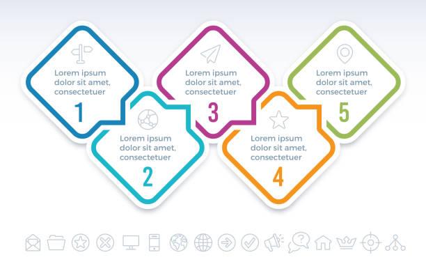 stockillustraties, clipart, cartoons en iconen met vijf stap communicatie infographic concept - vijf dingen
