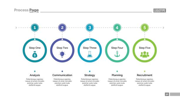 Five Step Process Chart Slide Template Five step process chart slide template Element of chart, infographic, diagram. Concept for presentation, layout, template. Can be used for topics like business, strategy, finance, planning five people stock illustrations