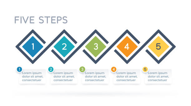 Five Step Process Infographics vector art illustration