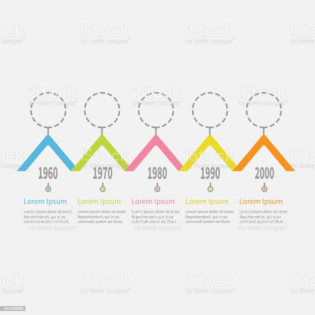 Forme De Toit cinq étape timeline infographic ligne de tableau de bord rond cercle
