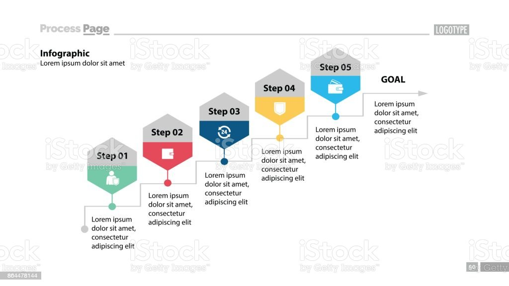 step by step process chart