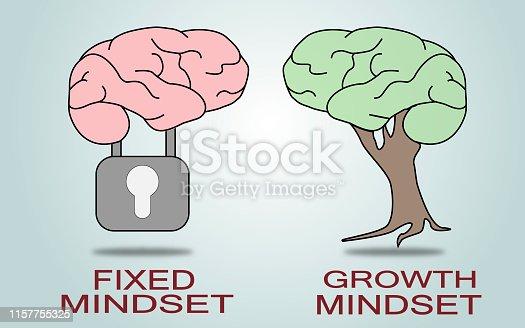Fixed Mindset vs Growth Mindset.Vector