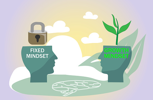 Fixed vs growth mindset with open or locked personality.