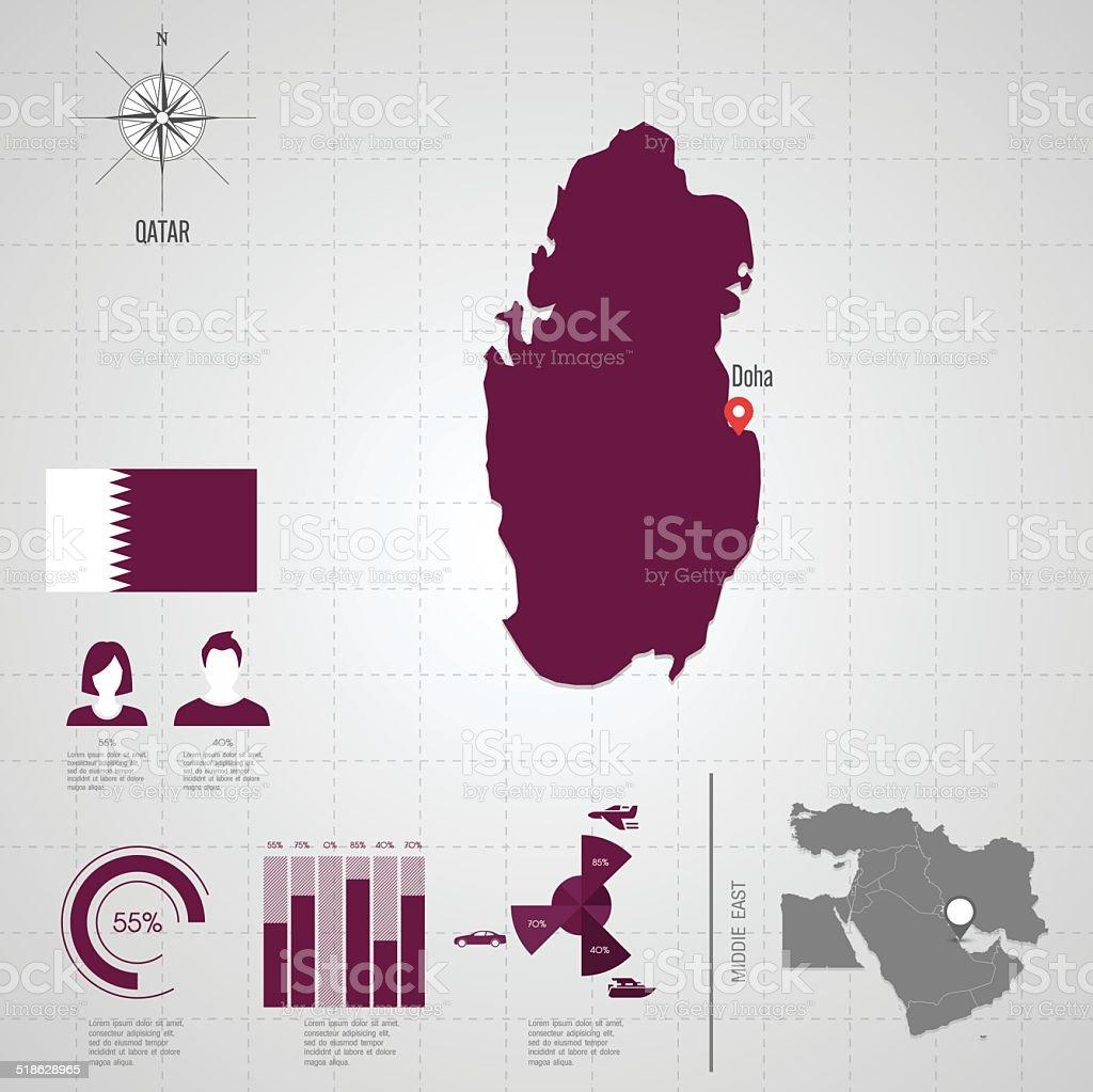 Carte Du Monde Qatar.Qatar Drapeau Asie Carte Du Monde Vecteurs Libres De Droits Et