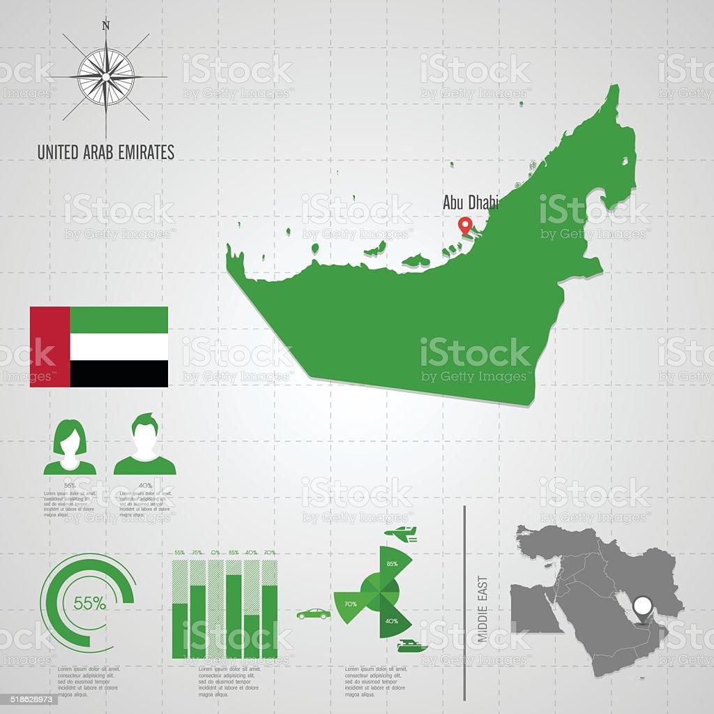 United Arab Emirates Flag Asia World Map stock vector art 518628973 ...