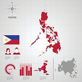PHILIPPINES flag Asia World Map.
