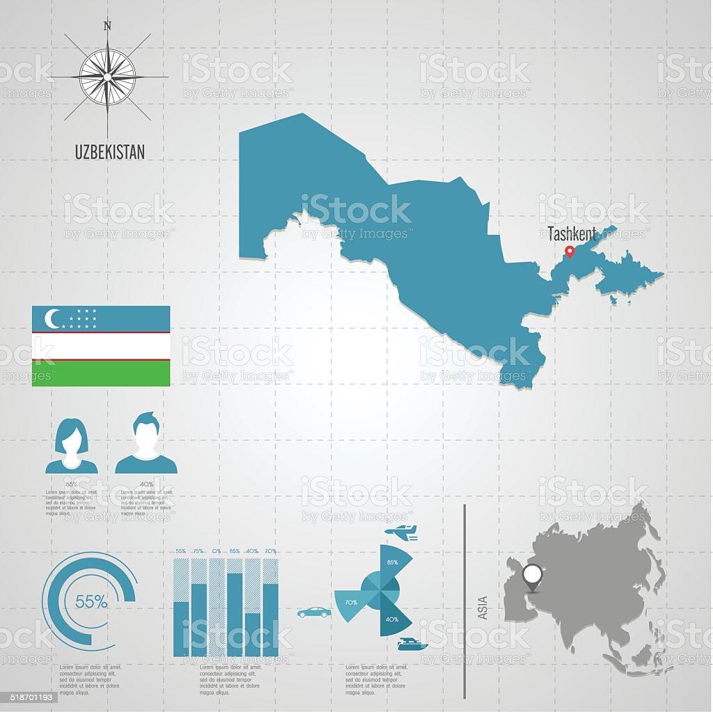 Image of: Uzbekistan Flag Asia World Map Stock Illustration Download Image Now Istock