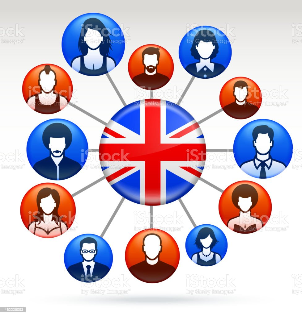 UK Flag, British and English Community royalty-free uk flag british and english community stock vector art & more images of adult