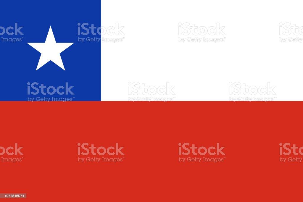 Flagge von Chile in offizielle Rate und Farben Vektor – Vektorgrafik