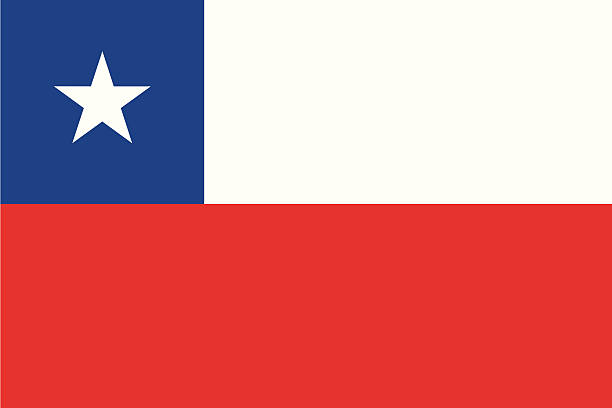 flag of chile - chile flag stock illustrations, clip art, cartoons, & icons