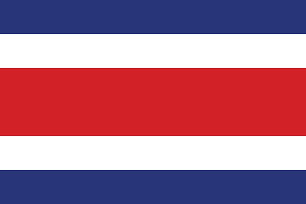 Flagge von Costa Rica – Vektorgrafik