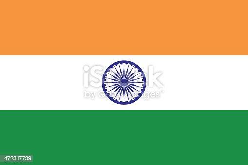Tiranga; Tricolour, Proportion 2:3, Flag of India.