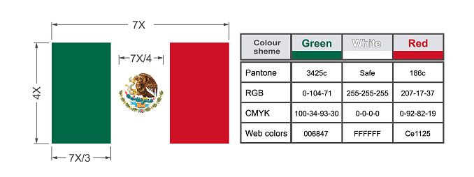 Flag of Mexico showing all color schemes