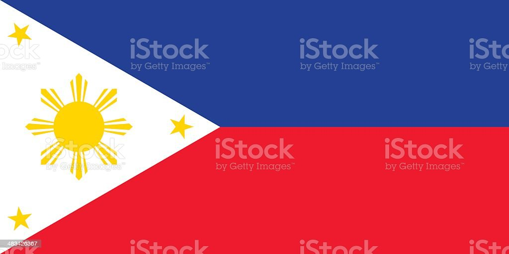 Flag of the Philippines vector art illustration