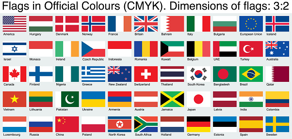 Flags, Using the Official CMYK Colors, Ratio 3:2