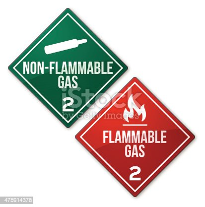 istock Flammable and Non-Flammable Gas Warning Signs 475914378