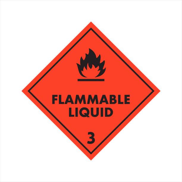 ilustrações de stock, clip art, desenhos animados e ícones de flammable liquid 3 level attention isolated sticker - inflamável