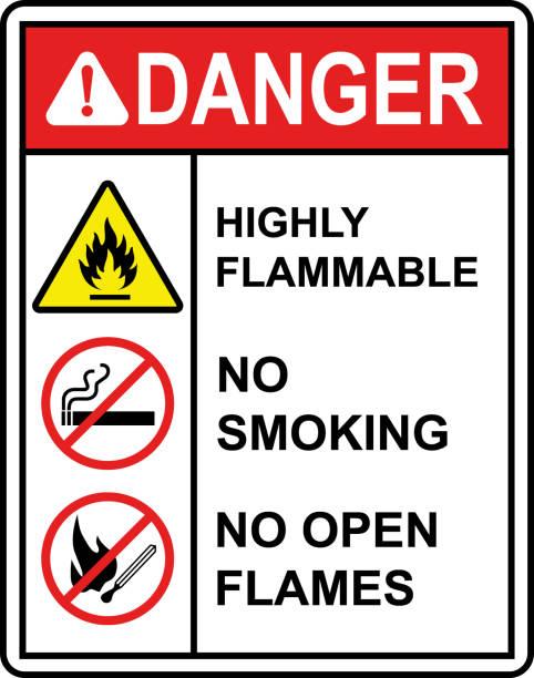 ilustrações de stock, clip art, desenhos animados e ícones de flammable sign danger, warning sign highly flammable, no smoking, no open fire - inflamável