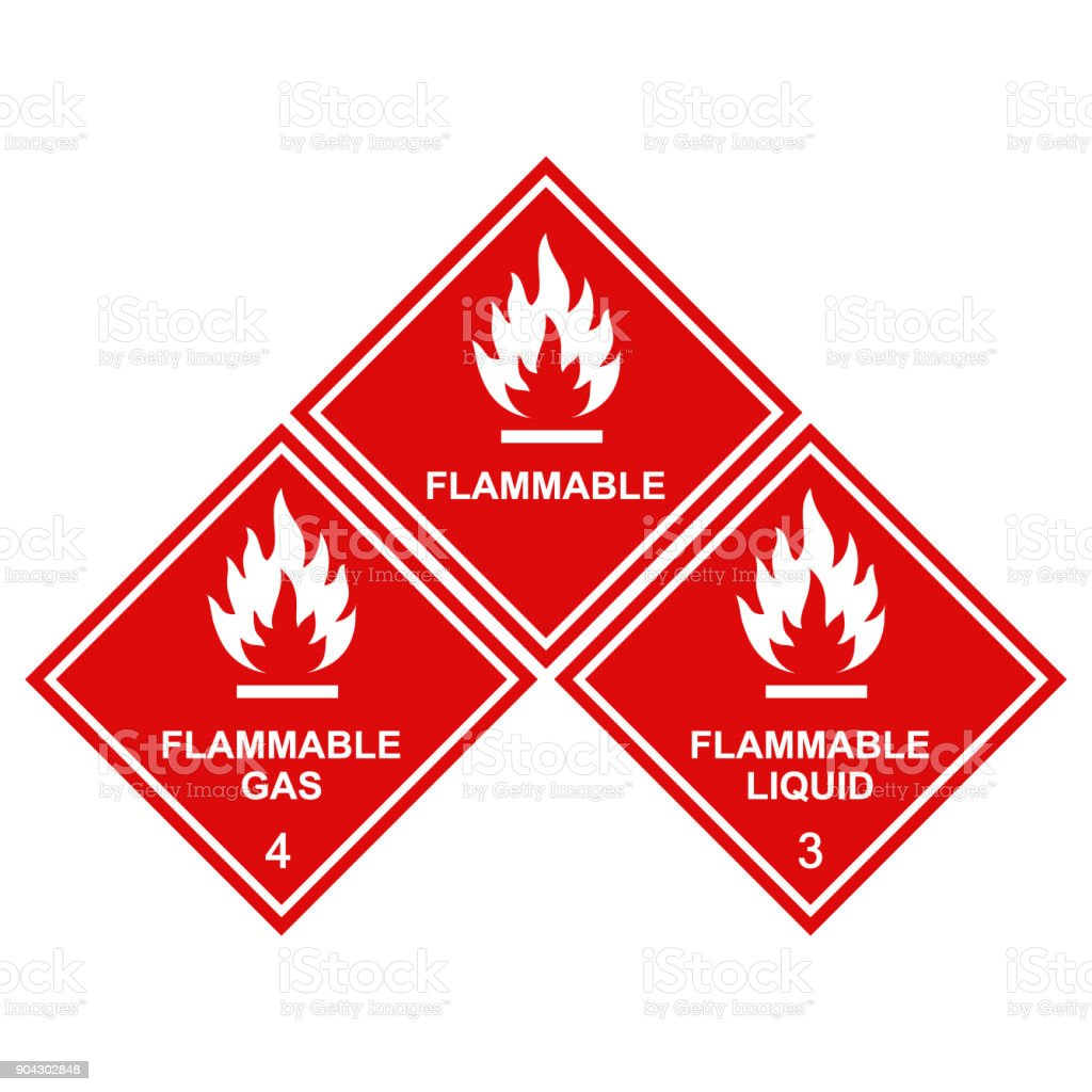 Flammable Sign Icons Red Square Flammable Gas Flammable Liquid