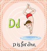Flashcard D