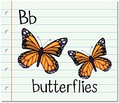 Flashcard letter B is for butterflies