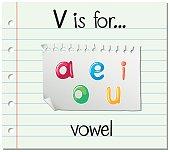 Flashcard letter V is for vowel