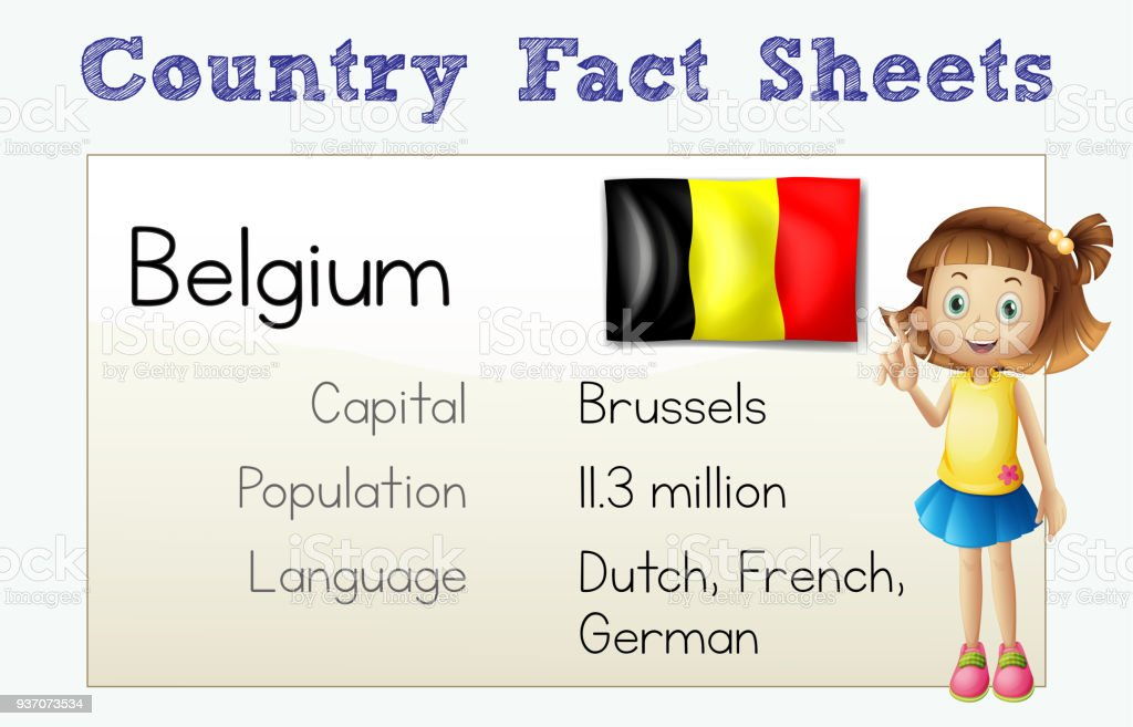 Flashcard Template For Country Fact Of Belgium Stock Vector Art